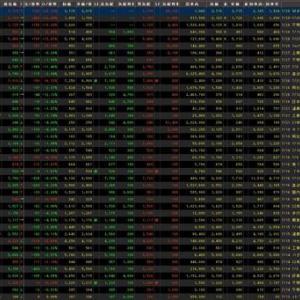 株式 - 【S高銘柄まとめ】HYPER SBIで使えるCSVデータ配信(7/28更新)