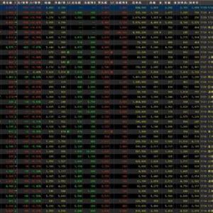 株式 - 【S高銘柄まとめ】HYPER SBIで使えるCSVデータ配信(7/29更新)