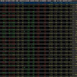 株式 - 【S高銘柄まとめ】HYPER SBIで使えるCSVデータ配信(9/24)更新