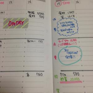 今日の家計簿とブログ村