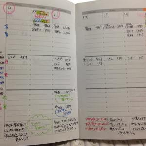 サボってた期間のノートを。