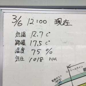 3月31日のレースに向けて筑波練習走行
