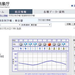 7月27日(土)はCLE感謝祭♪ 台風・・・