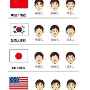 【悲報】ネイマール、酒井宏樹に差別発言かwywywywywywywywywywywywywywywy