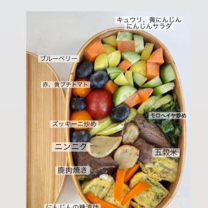 【痩せる&タルミケア食事法】