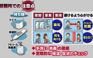 新型コロナウイルス蔓延で「災害時の避難・必要な備蓄品」に変更。
