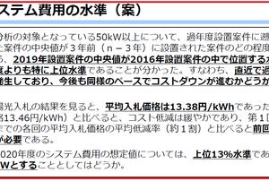 【結果】第54回調達価格等算定委員会~FIT単価上がる?