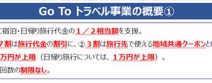 GOTOキャンペーン~♪