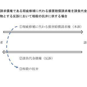 最高裁判決令和2年9月11日 本訴請求債権を反訴請求に対する相殺の抗弁に供することの適法性