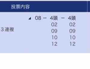凱旋門賞 2019 結果