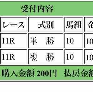 高松宮記念 結果
