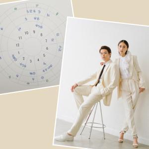 瀬戸康史さん、山本美月さんの運勢(ご結婚おめでとうございます)
