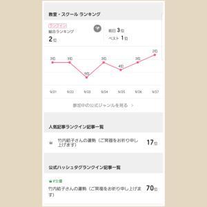 2020.9.27投稿記事ランクイン