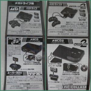 MEGAHISTORYCOLLECTION メガドライブ編