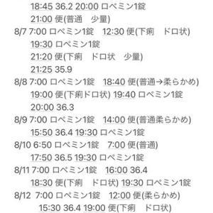 ベージニオ副作用(8/4〜8/31)