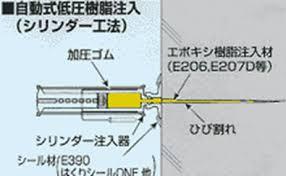 ボンド 注入工法(1)  E206W注入