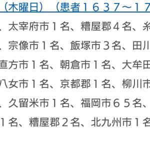 20@08月01日【福岡コロナ7月のまとめ】③ 21~30日