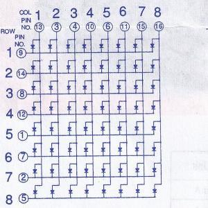 電子工作(12) ARMマイコン工作9