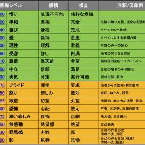 "拡散!☆地球大浄化計画//真実隠蔽のプラス面"""