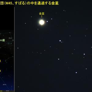 金星とM45の接近