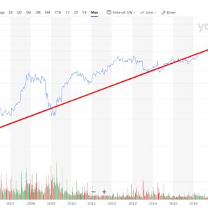 割安株投資か成長株投資か?② --「価値」と「価格」の観点から見ると、両者を合わせたハイブリッドな投資法が有効!それが公正価値投資の本質です。(^_^)