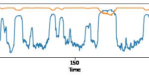 pyannote-audioの実装実行方法