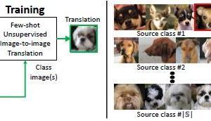 FUNITのモデルとデータの詳細仕様