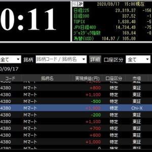 9月17日(木) +52,700