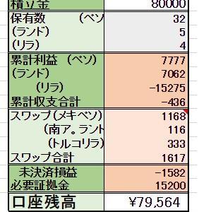 1/27 <決済>11000ペソ