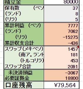 2/4 <スポット購入> 1000ランド