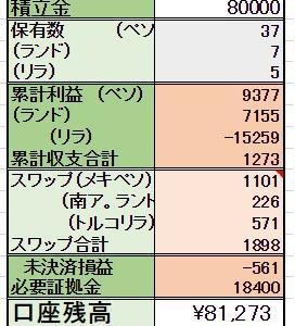 2/7 その2<決済>1000ランド 4000ペソ