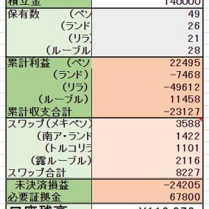 9/8 <売却> 23000ペソ