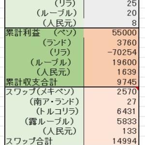 6/15 <決済>12000ペソ