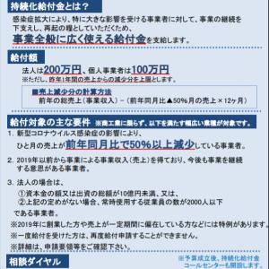 FP通信:持続化給付金(最新版)4月27日