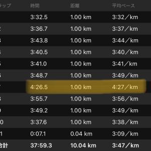忘れかけの高島平ロードレース10km分析結果報告