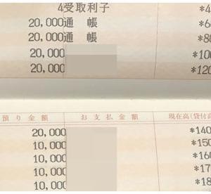 手取り15万円、お金がないから結婚したい