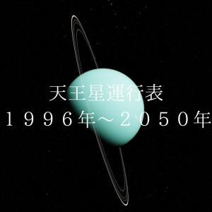 【1996年〜2050年】天王星運行表