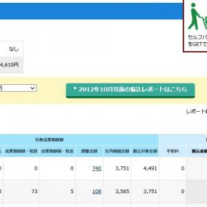 A8netさんの報酬報告3月分(・∀・)