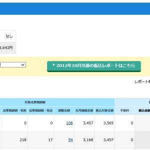 A8netさんの報酬報告1月分(^-^;