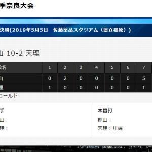 2019年 夏の甲子園 奈良県予選 天理高校の試合速報のページ
