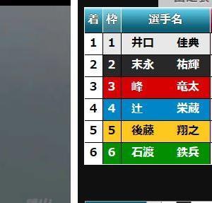徳山優勝戦の感想をさらっと。