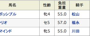 朱雀&葵S完勝カオナシさん怒りの超絶キャンペーン