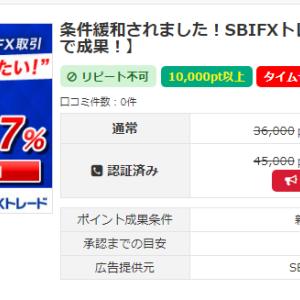 SBIFXトレード、口座開設をするだけで、7800円が貰えます!!