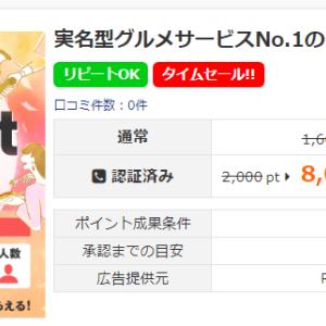 Retty予約&来店で800円ゲット!! GoToEATと合わせて黒字化できるかも?