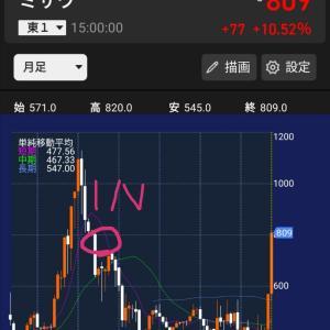 【株】長年の含み損から脱却!NISA戦略