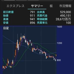 【株】買 読み大ハズレ〜(泣)