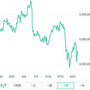 【ビットコイン】中国が暗号資産の交換など全面禁止へ