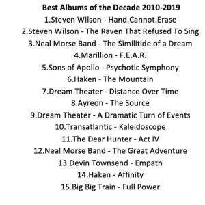 音楽 - The top 15 albums of the decade 2010-2019