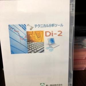 テクニカル分析ツール「Di-2」と地金