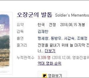韓国映画と銃と蝶